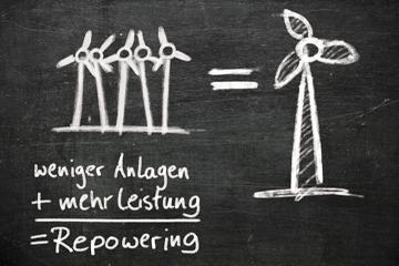 Wind Energy Plant Repowering